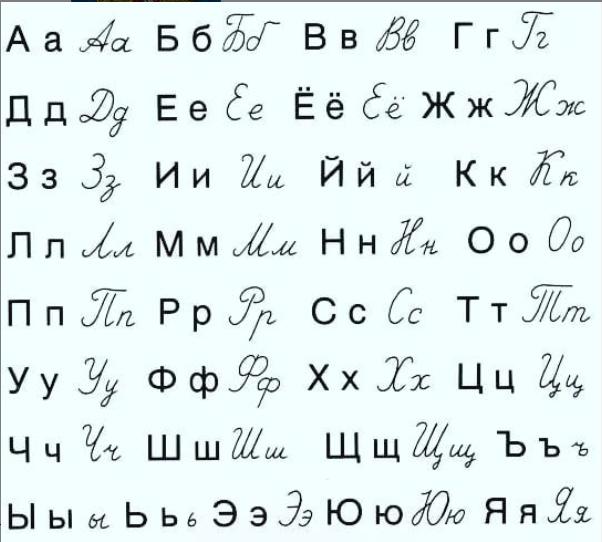آموزش الفبای روسی-حروف روسی