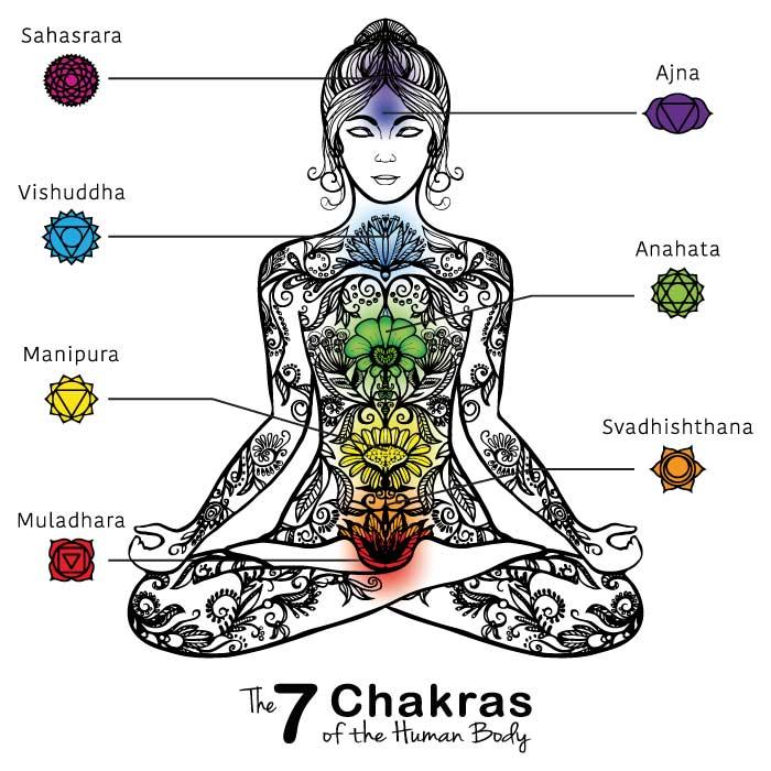 آموزش یوگا و مدیتیشن در خانه